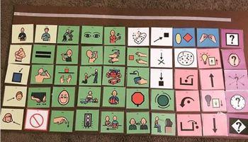 Classroom AAC Core Vocabulary Visual