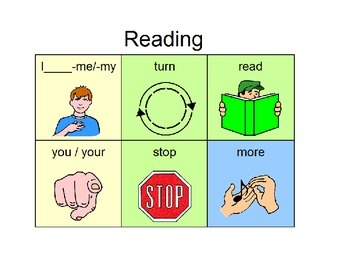 Core Word Manual Board 6,12,20,40 location for Reading