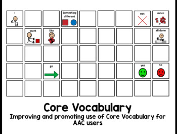 A Growing BUNDLE Core Words for Improving and promoting AAC use