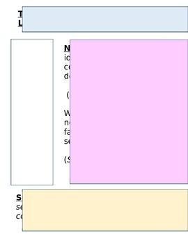 Cornell Notes Sample