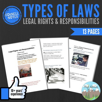 Cornell Notes (Legal Rights + Responsibilities) TYPES OF LAWS