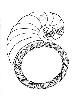 Cornucopia Graphic Organizer