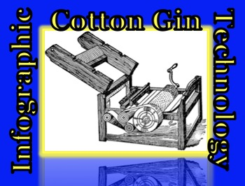 Cotton Gin: Infographic and Technology Activity Common Core Ready