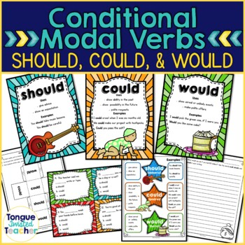 Conditional Verbs: Could, Should, Would Poster, Practice P