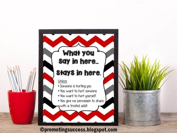 School Counseling Confidentiality Poster Printable Door or