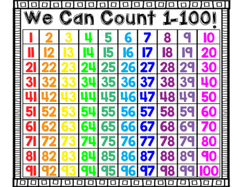 Count 1-100 Poster and Printable