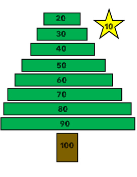 Count By Tens Christmas Tree