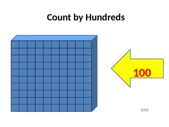 Count by Hundreds using Hundred Blocks