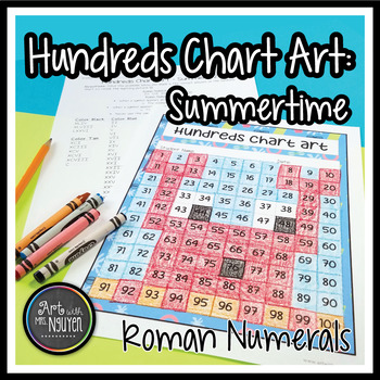 Countdown to Summer Hundreds Chart Art (Mystery Picture):