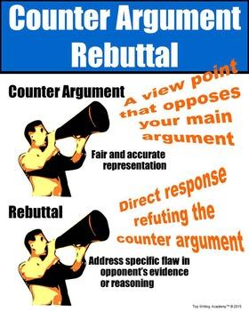 Counter Argument Rebuttal Poster