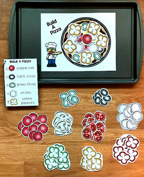 Counting Activities:  Build A Pizza