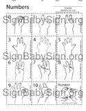 Counting, Numbers 1-10, ASL, Sign Language, Math, & Free C