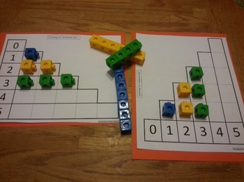 Counting Numbers 1-5 Activity Mats Math C scope/Common Core