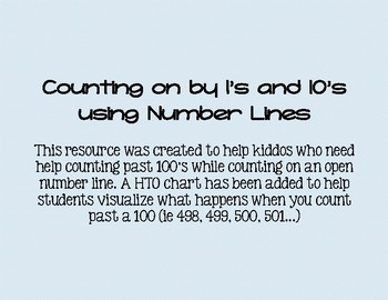 Counting On Number Line Passing 100's
