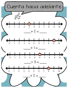 Counting On with Number Line(Contando Hacia Adelante)