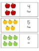 Counting With Apples