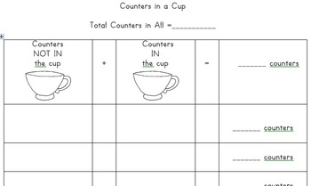 Counting on: Counters in a Cup