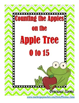 Counting the Apples on the Apple Tree:  Sets, Numbers, Num