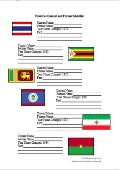 Countries Names And Former Names