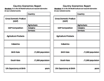 Country Economics Report