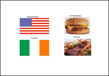 Country Flags and Food Match