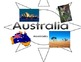 Country Group Name Signs {Travel Themed/IB/International C