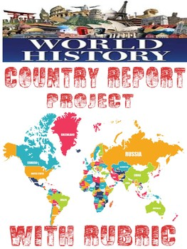 Country Report Project Rubric
