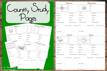 Country Study Pages