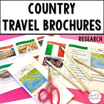 COUNTRY RESEARCH TRAVEL BROCHURE Editable Templates and In