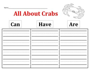 Crabs Can Have Are Chart