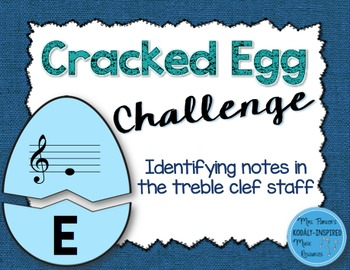 Cracked Egg Challenge: Identifying the Notes of the Treble