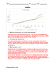 Crafting a Scientific Argument - Calculating Speed
