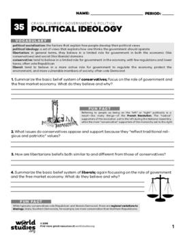 Crash Course  Government and Politics Video Guide Ep. 35: