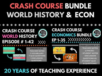 Crash Course World History Ep. # 1-42, Economics Ep. #1-35