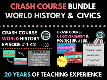 Crash Course World History Ep. 1-42 & Government & Politic