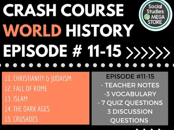 Crash Course World History Ep. 11-15