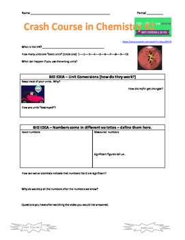 Crash Course in Chemistry 2 Unit Conversions and Significa