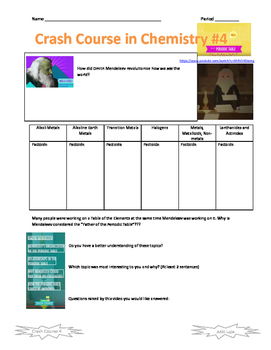 Crash Course in Chemistry 4 The Periodic Table