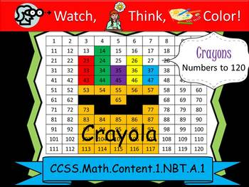 Crayons Hundreds Chart to 120 - Watch, Think, Color Myster