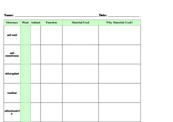Create Cell Worksheet