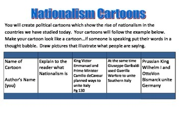 Create Nationalism Political Cartoons