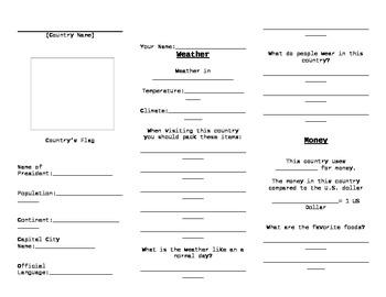 Create a Country Brochure - Editable