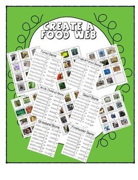 Create a Food Web BUNDLE  Desert, Tundra, Forest, Rainfore