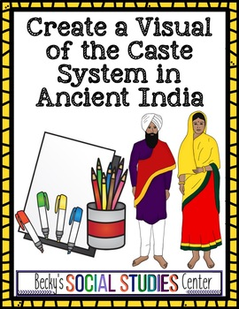 Create a Visual of the Caste System in Ancient India - Gro