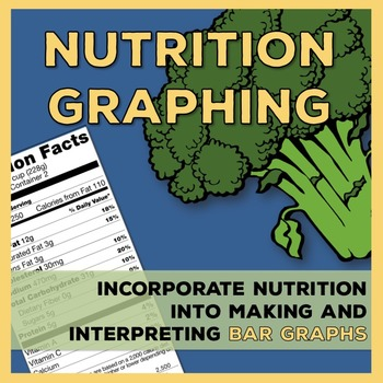 Create and Interpret Bar Graphs: Incorporate Nutrition Edu