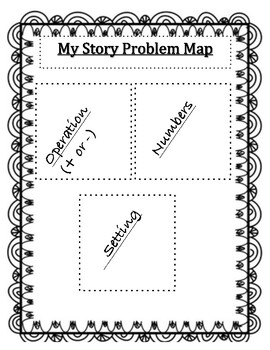 Create your own Word Problem Center