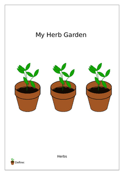 Herbs-Create your own herb garden