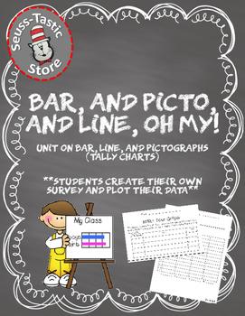 Create your own survey: Bar Graphs, Pictographs, Line Plot