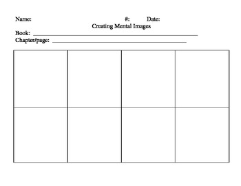 Creating Mental Images Template