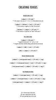 Creating Verb Tenses Grammar Guide
